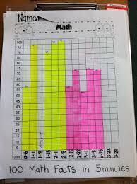 pre worksheets dads worksheets addition printable