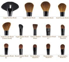 what are contour makeup brushes used for mugeek vidalondon