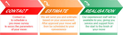 Relocation Estimate by Business Relocation Moveonline International
