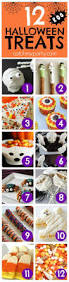 easy to make halloween party decorations 123 best halloween dessert tables images on pinterest halloween