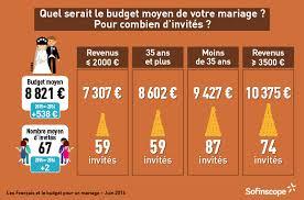 budget moyen mariage les français et leur budget mariage 3 sofinscope