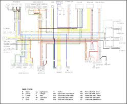 honda wiring diagram with simple pictures bf75 wenkm