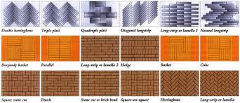 types of wood flooring finishes carpet vidalondon