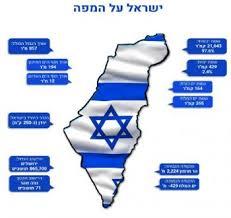 bureau des statistiques comment israël manipule les données statistiques pour accentuer
