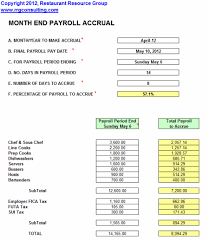 Accrual Accounting Excel Template Restaurant Operations Management Spreadsheets Restaurant