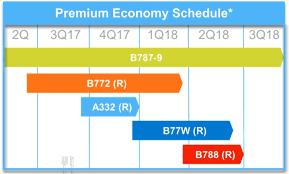 aa premium economy pe pey on widebody a c under way page 46