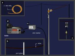 48 best amateur radio images on pinterest hams ham radio and radios