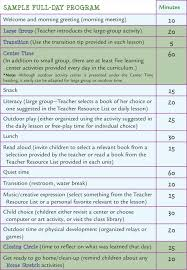 sink or float lesson plans science math reading preschool for