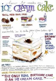 how to make an ice cream cake this chart is missing three key