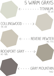 find your perfect gray 0 painting your walls is an easy