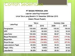 format laporan sederhana analisis laporan keuangan ppt download