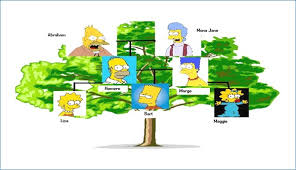 powerpoint family tree template meisakulive com