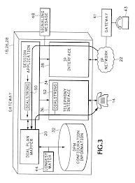 patent us6636594 dial plan mapper google patents
