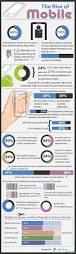 369 best mobile images on pinterest graphics infographics and