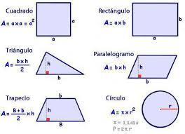 figuras geometricas todas todas las formulas matemáticas de las áreas todas las figuras