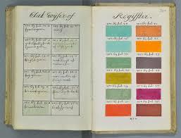 pantone color palette proto pantone 800 page color palette guide book hand drawn in 1600s