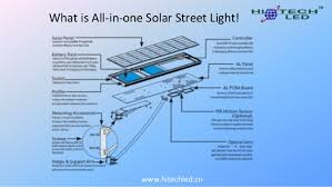 all in one integrated solar light hitechled optoectronics lum