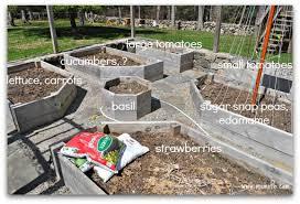 Backyard Plan Garden Design Garden Design With Backyard Design Plans Garden