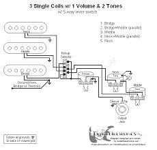 twisted pair cables remarkable utp wiring diagram apoundofhope
