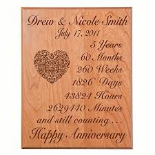 5th year anniversary gift personalized 5th wedding anniversary wall plaque