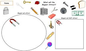 science grade 3 unit 3 forces and motion