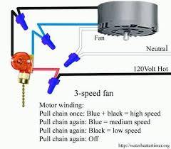 the hton bay fan ceiling fan switch wiring l1 2 3 the best ceiling 2018