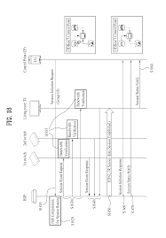 patent us20140044121 method and apparatus for session routing in