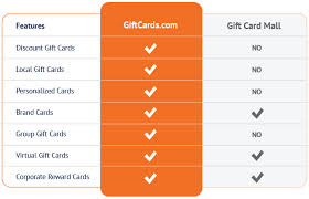 gift card mall vs giftcards