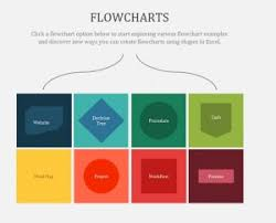 excel flowchart templates 4 ways to create a flowchart wikihow 8