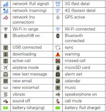 android symbol meanings info motorola droid bionic icons what they
