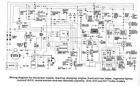 car wiring diagram software japanese colour codes diagrams app