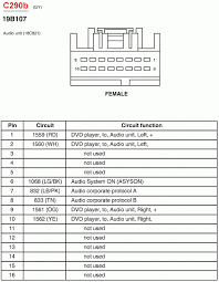 2005 ford taurus wiring diagram wiring diagram and schematic