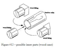 bamboo 7 types of joints