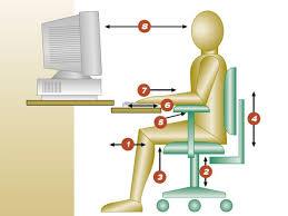 posture bureau choisir mobilier de bureau