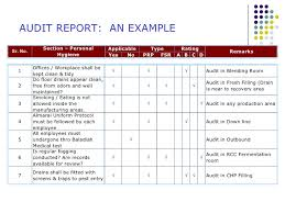 template for audit report gmp audit report template 2 professional and high quality