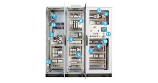 Quadri Country by Panel Builders Control Panel Components Schneider Electric