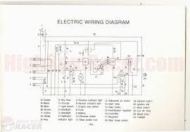 chinese 200 atv wiring diagrams gandul 45 77 79 119