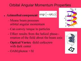 higher order gaussian beams jennifer l nielsen b s in progress