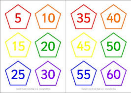 Skip Count By 2s Hundreds Chart The Big List Of Skip Counting Activities The Classroom Key