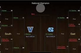 Challenge Yahoo March Madness Bracket Challenge Yahoo Promo Code 100