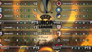 epl table fixtures results and top scorer uefa europa league 2015 16 results standings top scorers group