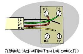 install a second phone line infobarrel
