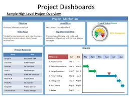 weekly progress report template project management project management weekly status report template professional