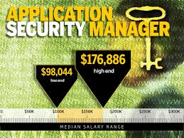 10 Highest Paid Jobs You 10 Highest Paying It Security Jobs Cio
