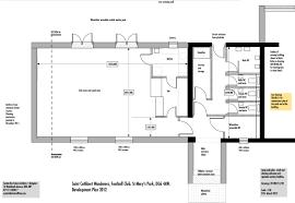 sustain the future ltd architects designers