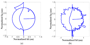 energies free full text a new fault diagnosis algorithm for