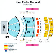 Hard Rock Hotel Las Vegas Map by Sound Intensity Mathspig Blog