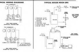 wiring taco zone valve erie wiring wiring diagrams