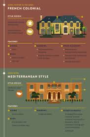 architectural home design styles the most popular iconic american