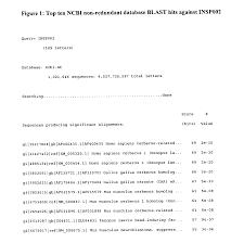 patent us7619065 cystine knot fold protein google patents